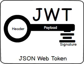jwt-diagram.png