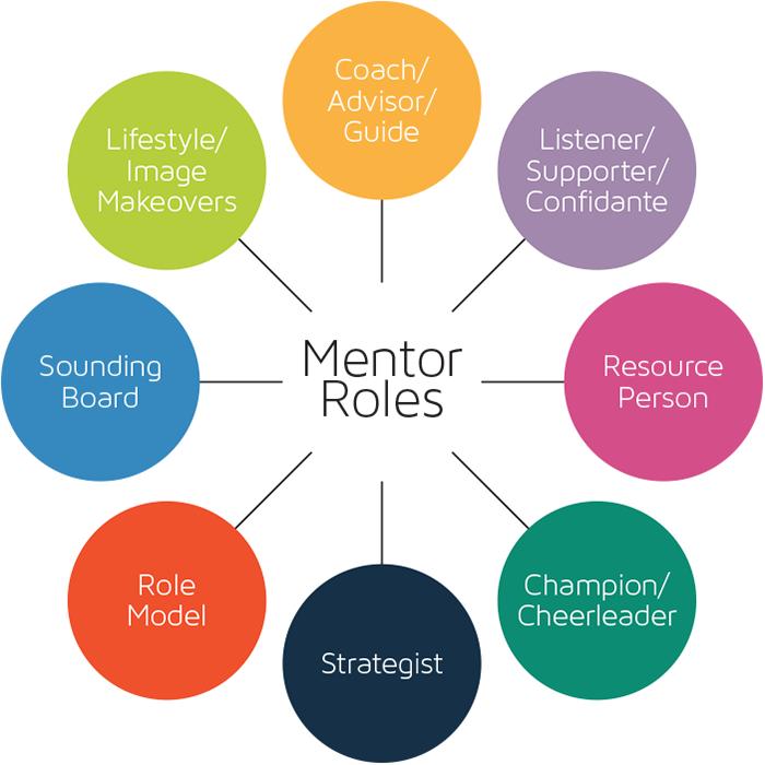 mentorroles.png