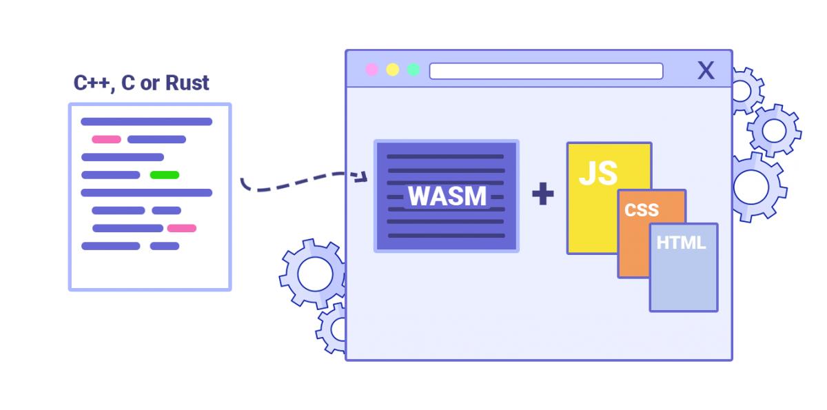 آیندهی توسعهی وب تحت فناوری WebAssembly