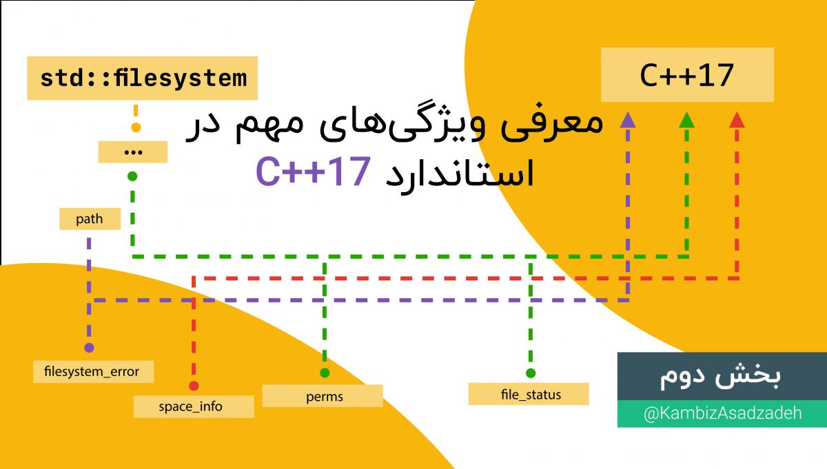 معرفی و کار با فایلسیستمها در استاندارد C++17